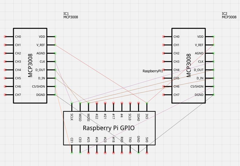 accessing both spi ports on the raspberry pi using python